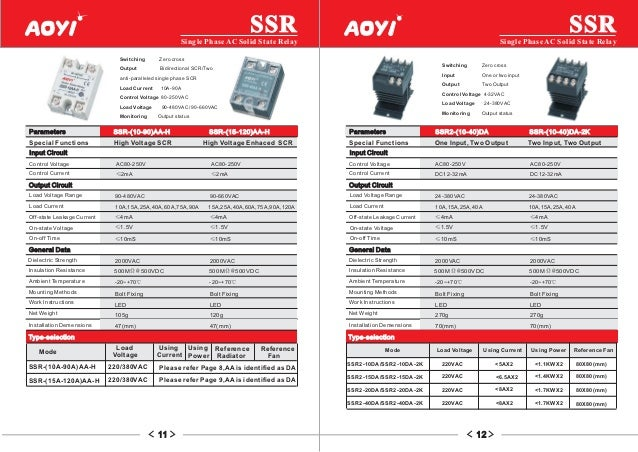 solid state relay catalog rh slideshare net